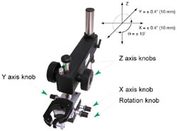 XK-4 -Tool Stands with fine X-Y positioning, rotation and up/down Z-axis movement
